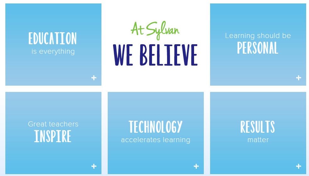 Sylvan Learning At-School Division