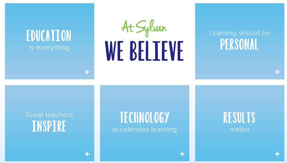 Sylvan Learning At-School Division